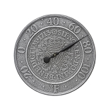 Three Crowns In Coin Thermometer